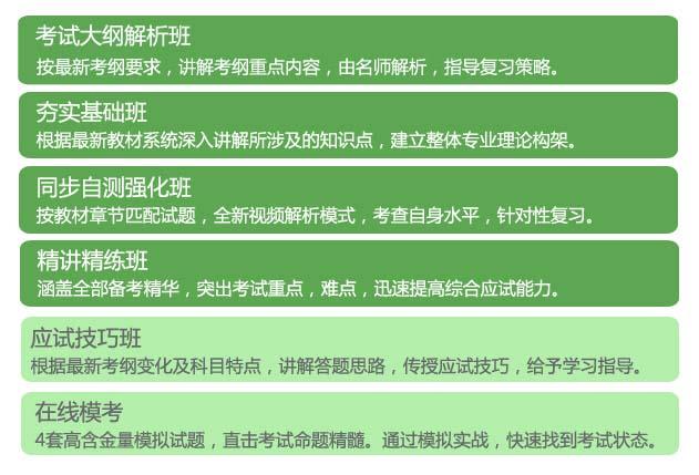 新东方执业药师培训