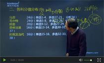 阮晔考研政治视频