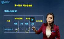 刘艳霞老师视频