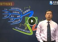 中华会计网校经济法基础