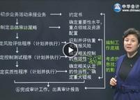 中华会计网校审计