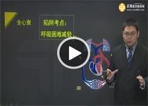 内科医师网上培训网校