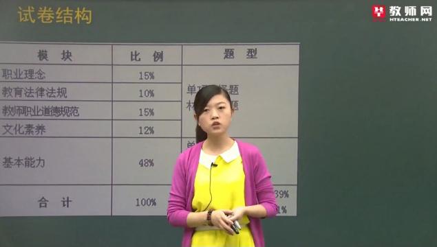 初中美术教师资格证说课视频课程