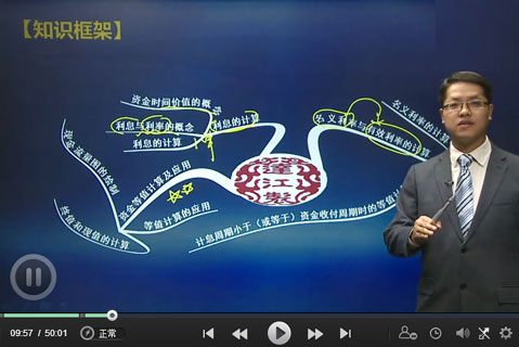 达江工程经济