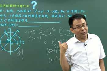 《曲线与方程》王老师