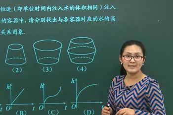 《导数研究函数的单调性》熊丹