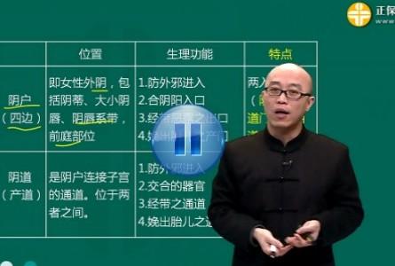 中医助理医师培训特色无忧班