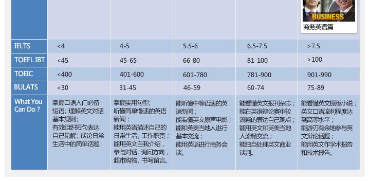 speakingmax口语达人课程