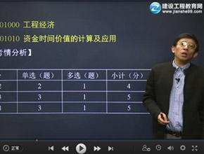 建设工程经济视频