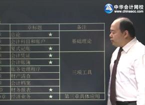 北京会计证视频