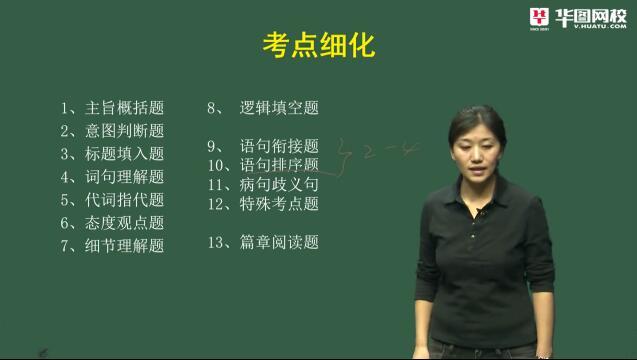 言语理解课件