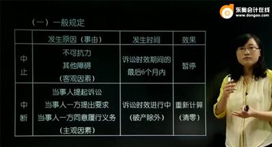 黄洁洵课程视频