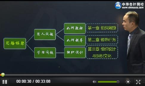 武汉 中级经济师 人力资源培训哪家好