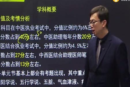 中西医执业医师培训超值精品班
