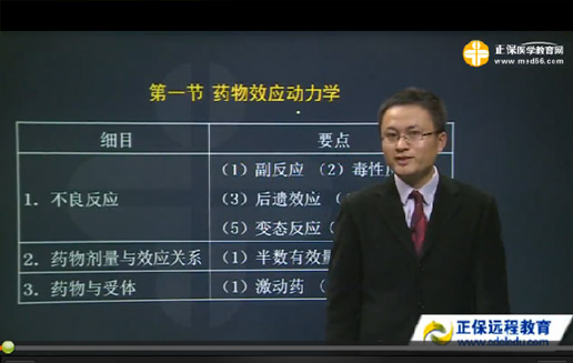 执业医师培训《口腔执业医师》精品无忧班