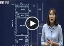 环球网校二级建造师视频