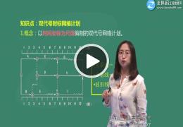 2019二级建造师视频教程图片