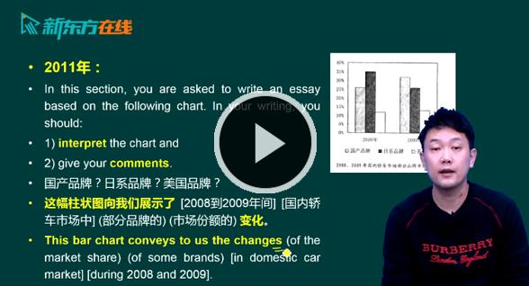 刘畅考研英语二课程