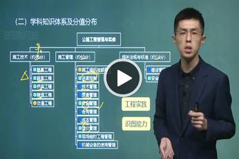 环球网校安国庆视频