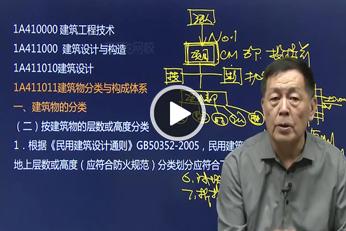 环球网校王树京视频