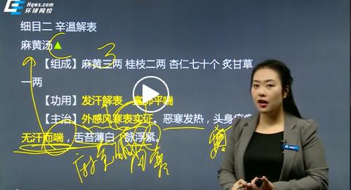中医执业医师培训机构