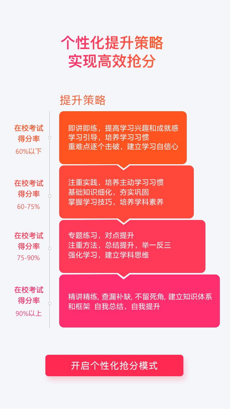 新东方在线高中一对一网投平台app介绍