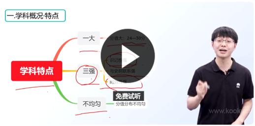 杨健考研政治培训