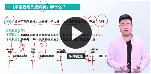 张凡考研政治培训